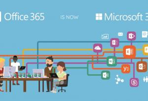 Office 365 is now Microsoft 365